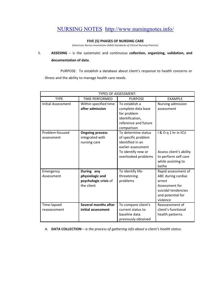 Organizing dissertation research