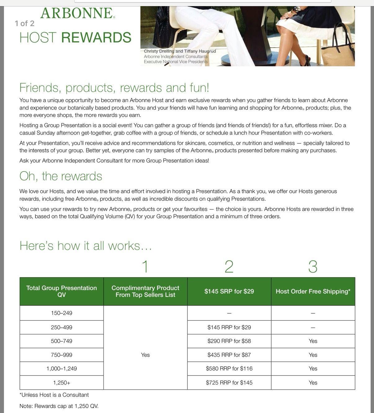 Latest host rewards Arbonne Host rewards, Arbonne