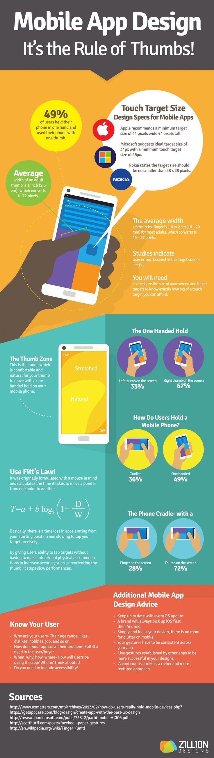 mobile app design rule of thumb