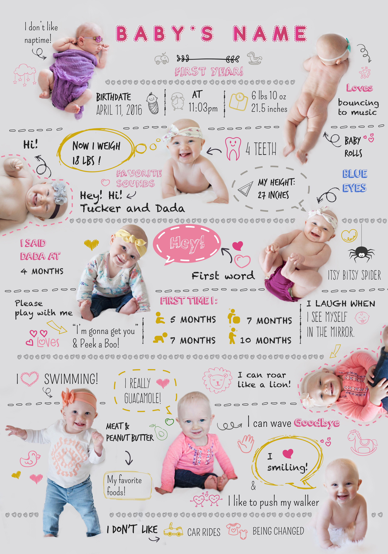 Custom-made baby infographic | Baby geburtstag, Fotoideen und ...