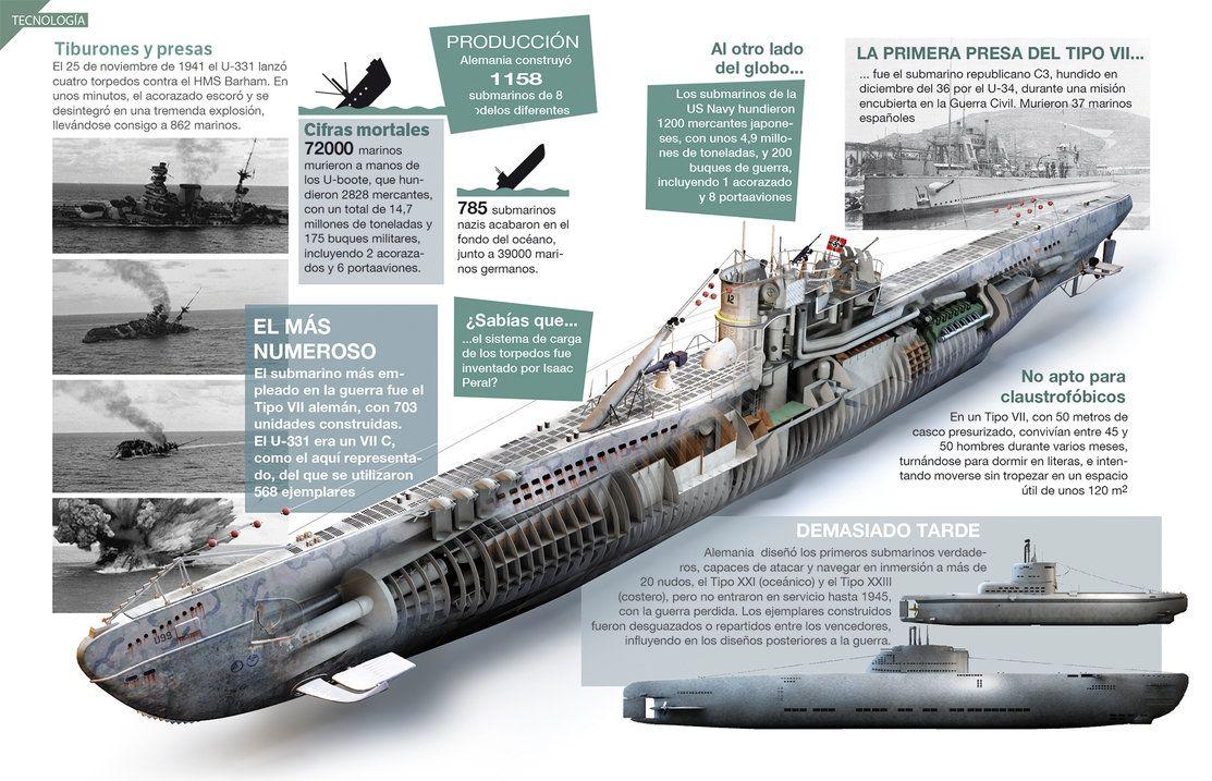 U Boot Autorstwa Japa2 U Boots Nuclear Submarine Submarines