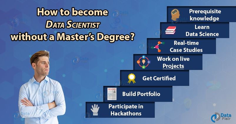 Now You Can Become A Data Scientist Without A Master Degree Follow These 7 Steps Data Scientist Data Science Learning Science