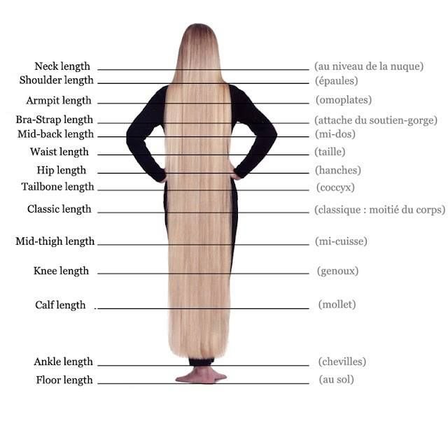I M Between Bra Strap And Mid Back Length I Would Love To Get To
