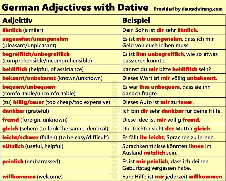 German Adjective Endings - Learn ... - language-easy.org