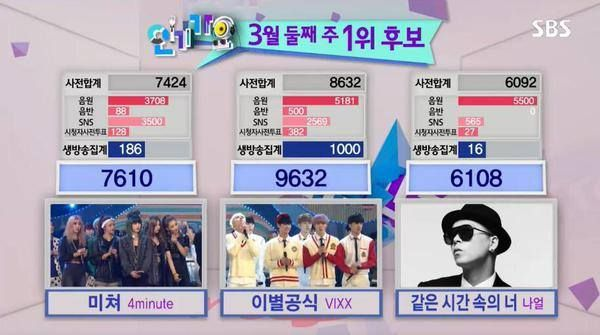 [VID | INFO] VIXX - Love Equation [LIVE] - ‪#‎LoveEquation6thWin‬ ‪#‎VIXXALLKILL‬