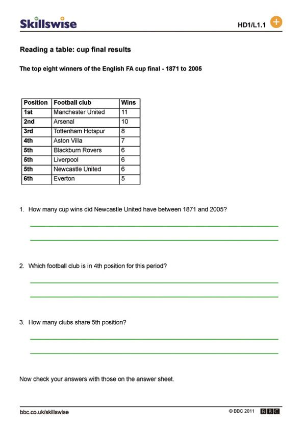 Graphs And Charts Worksheet With Images Cup Final Math