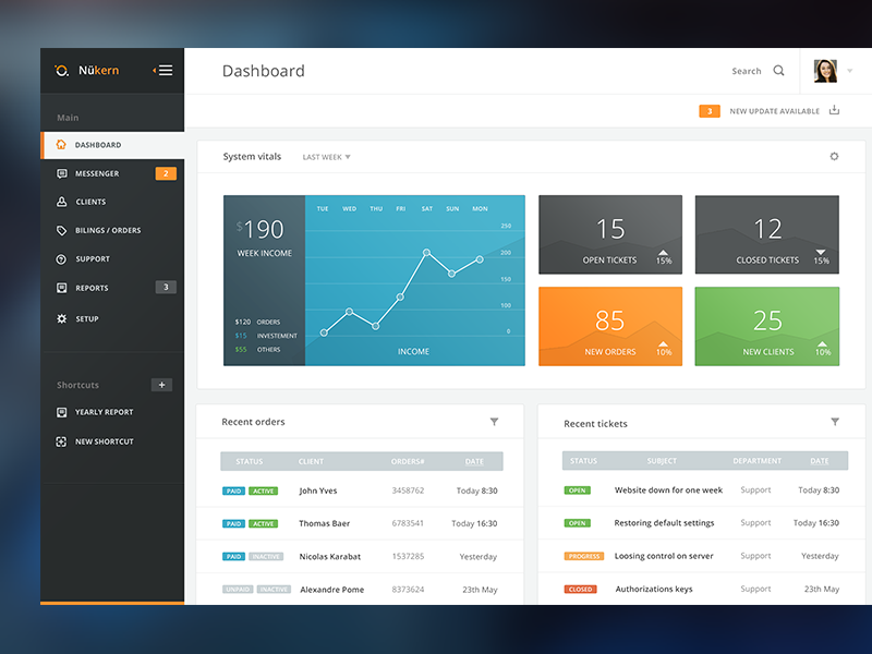Nukern crm dashboard ui design ui ux and ux design for Ux table design