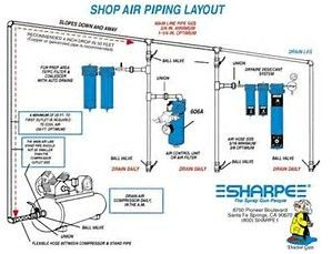 image result for shop air compressor piping diagram air compressor rh pinterest com air compressor piping diagram industrial air compressor system diagram