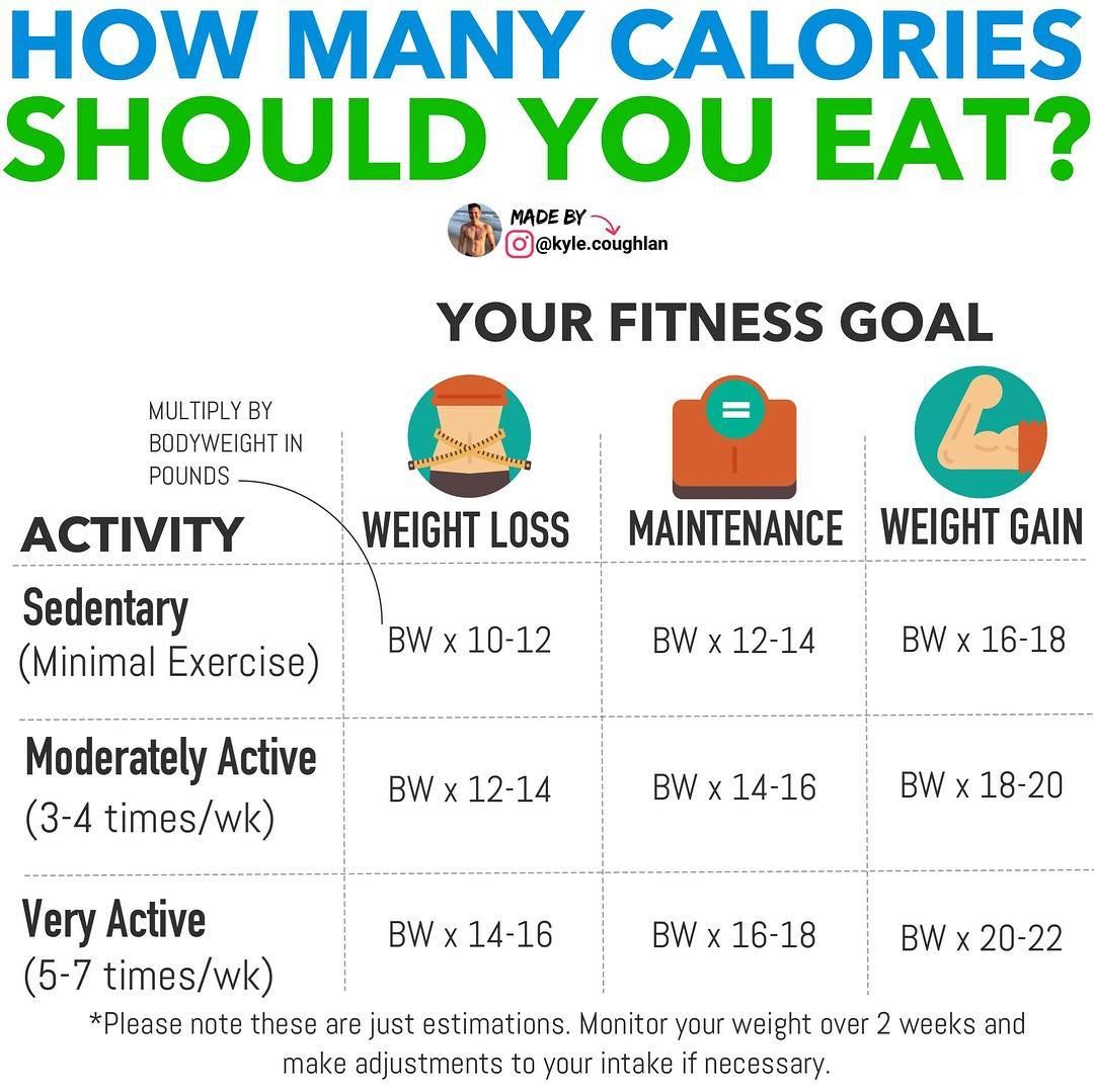 how much walking do i need to do to lose weight calculator