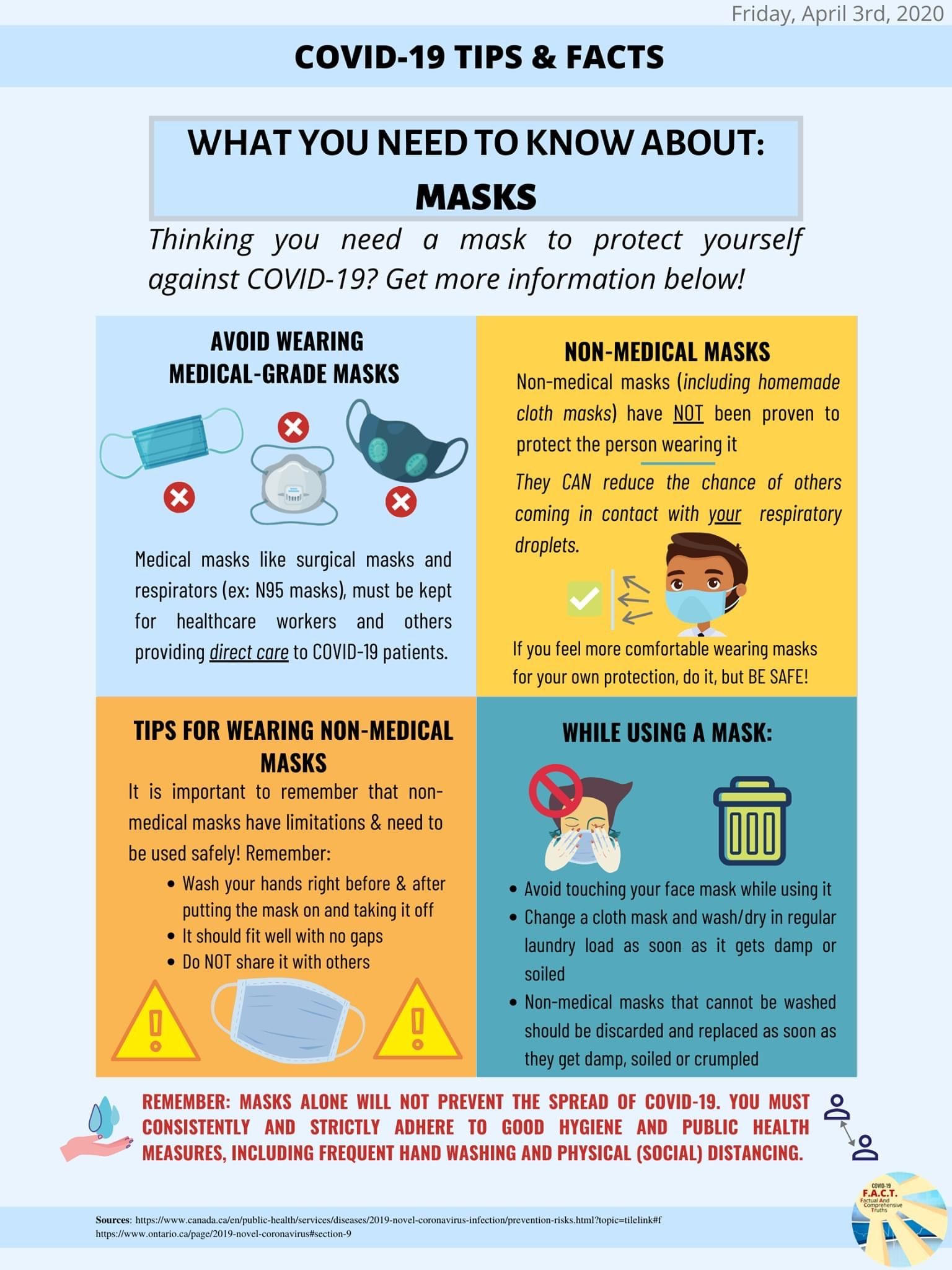 Pin By Dawn Gartner On Exercise Health Medical Grade Need To Know Medical Masks