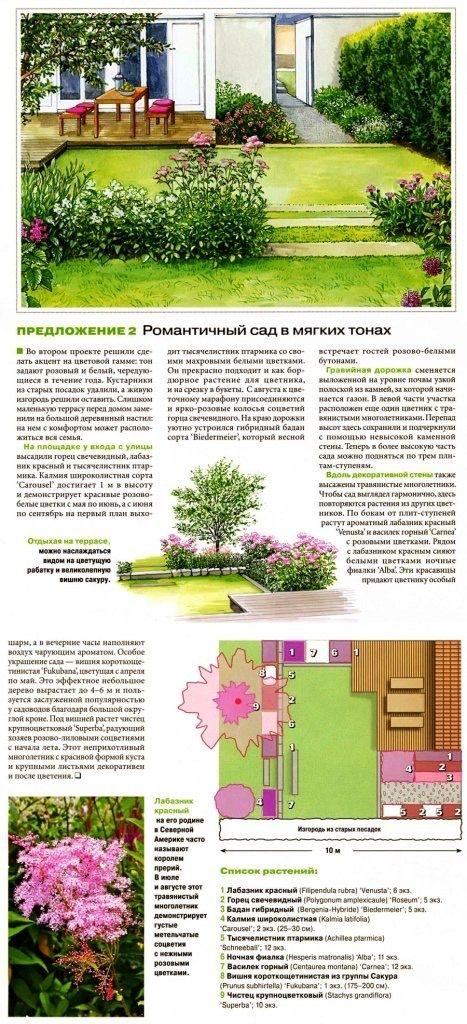 Flower Garden Design Gardening Landscape Plans Designs Nursery Layouts Architects Planning