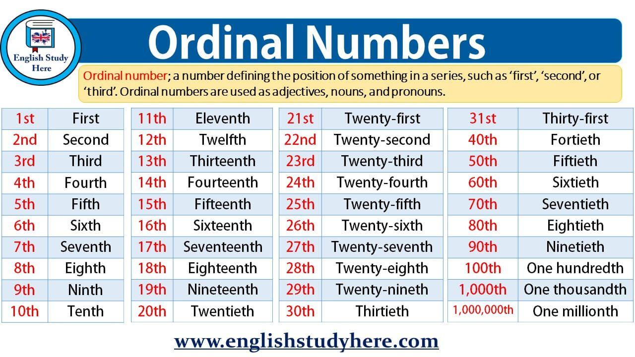 Ordinal Number A Number Defining The Position Of Something In A Series Such As First Second Or Ordinal Numbers English Study English Vocabulary Words