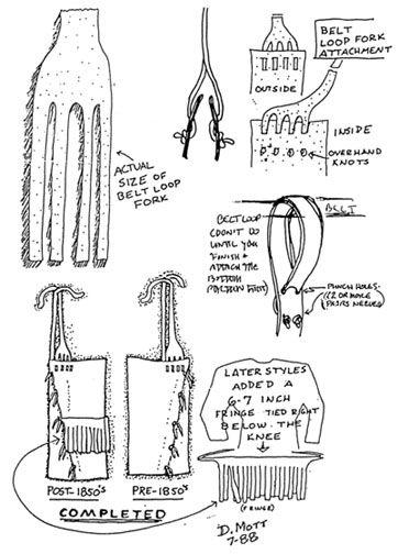 NativeTech: 19th Century Seminole Men`s Clothing