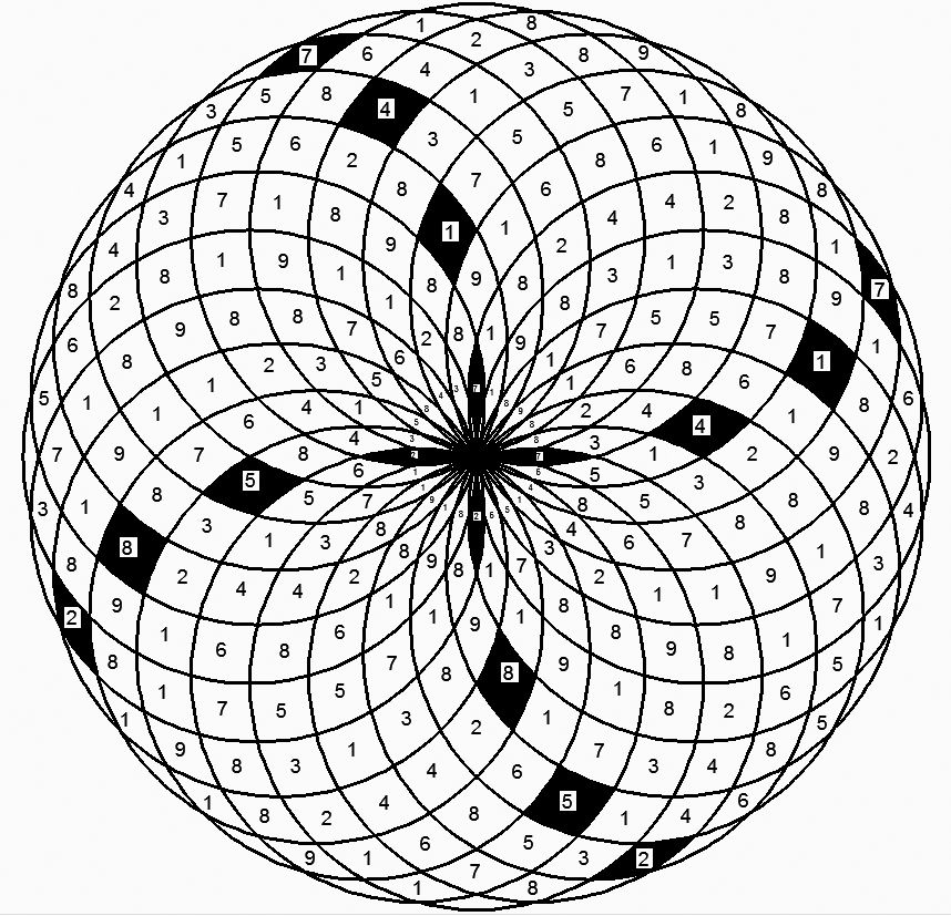 Phi Vortex Based Math Sacred Geometry Pinterest Maths