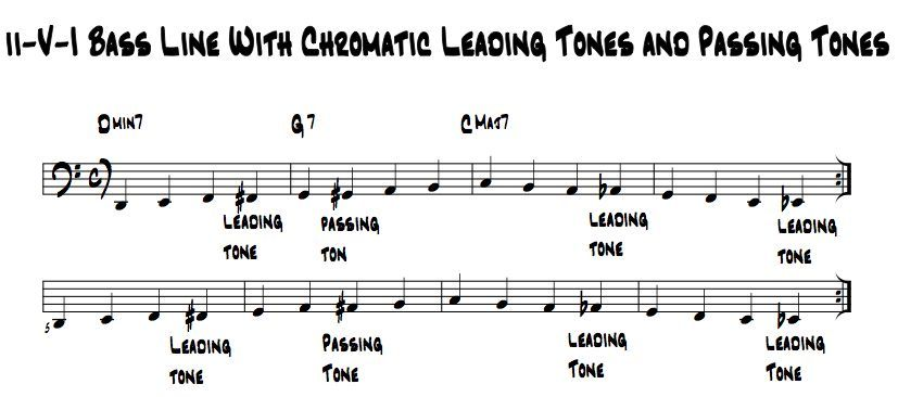 """play piano – how to play a """"walking bass"""" line with chromaticism! 