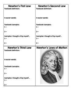 Newton S Laws Of Motion Graphic Organizer Notes Page With Images