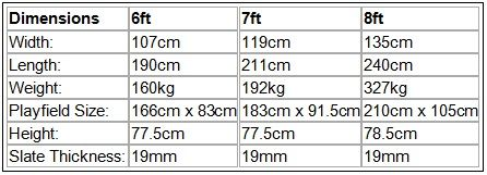 Pool Table Sizes   Google Search