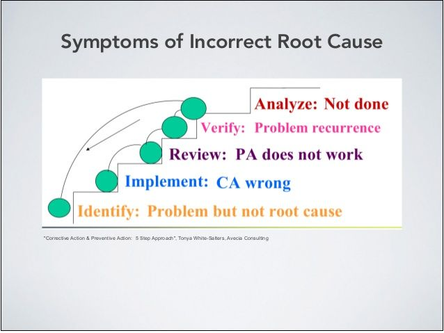 Root Cause Analysis Rca Tools  The Bs Of N