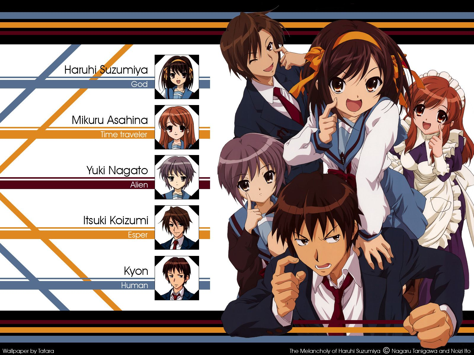 All The Main Characters In The Melancholy Of Haruhi Suzumiya The Sos Brigade Melancholy Funny Shows Anime