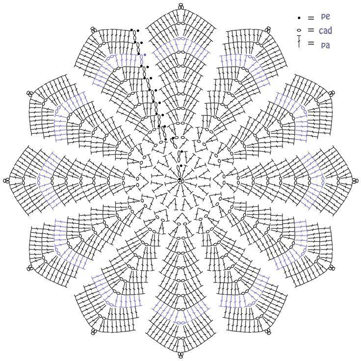 Картинки по запросу mandalas tejidos al crochet patrones | Рисунок ...
