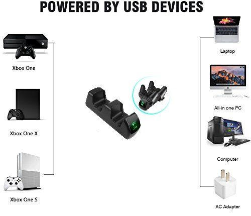 Xbox Controller Dual Charger, Cingk High Speed Dual Charging