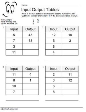 Input Output Table Worksheets for Basic Operations