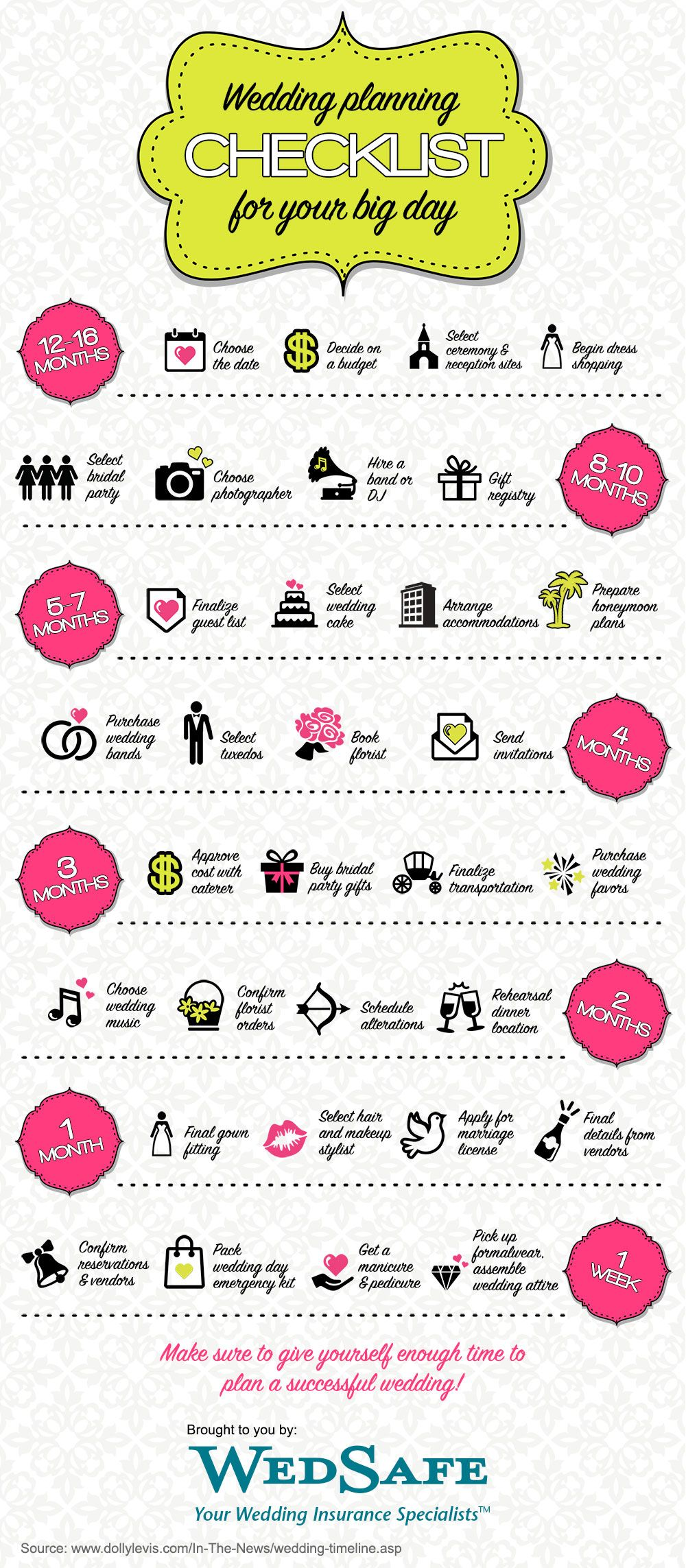 A Wedding Planning checklist and timeline for your big day ...