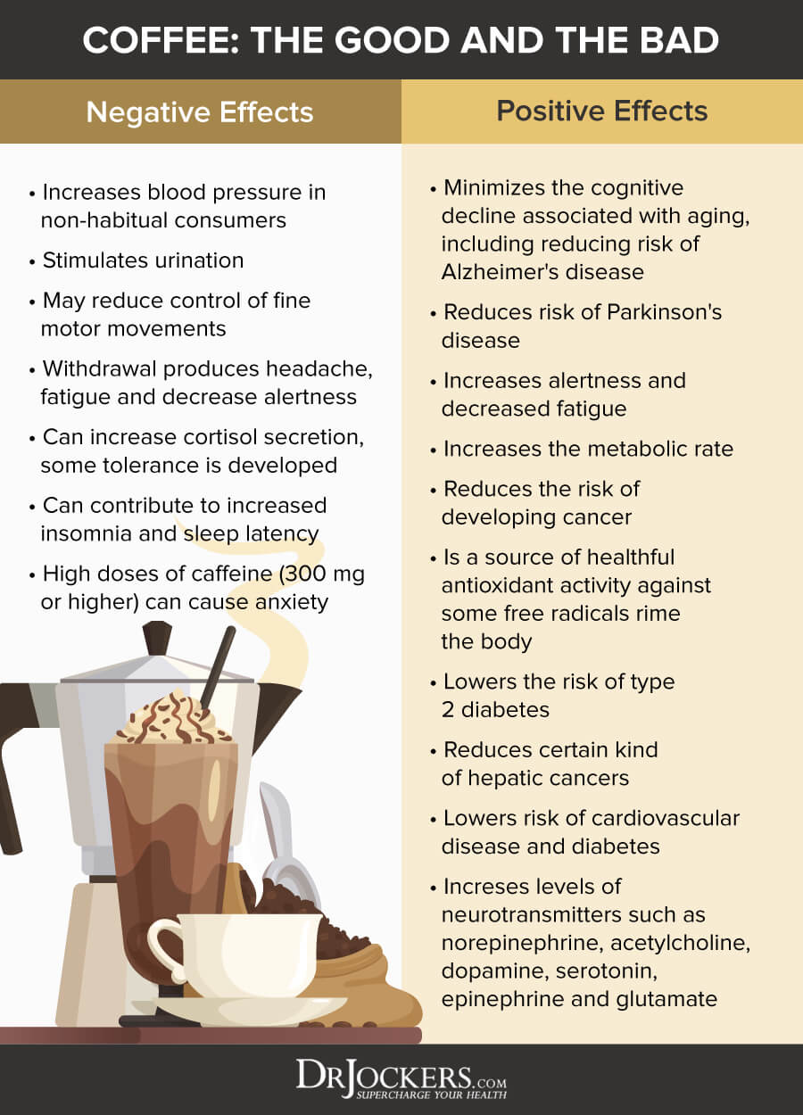 5 Strategies To Get More Benefits From Your Coffee Magnesium Rich Foods Coconut Health Benefits Health