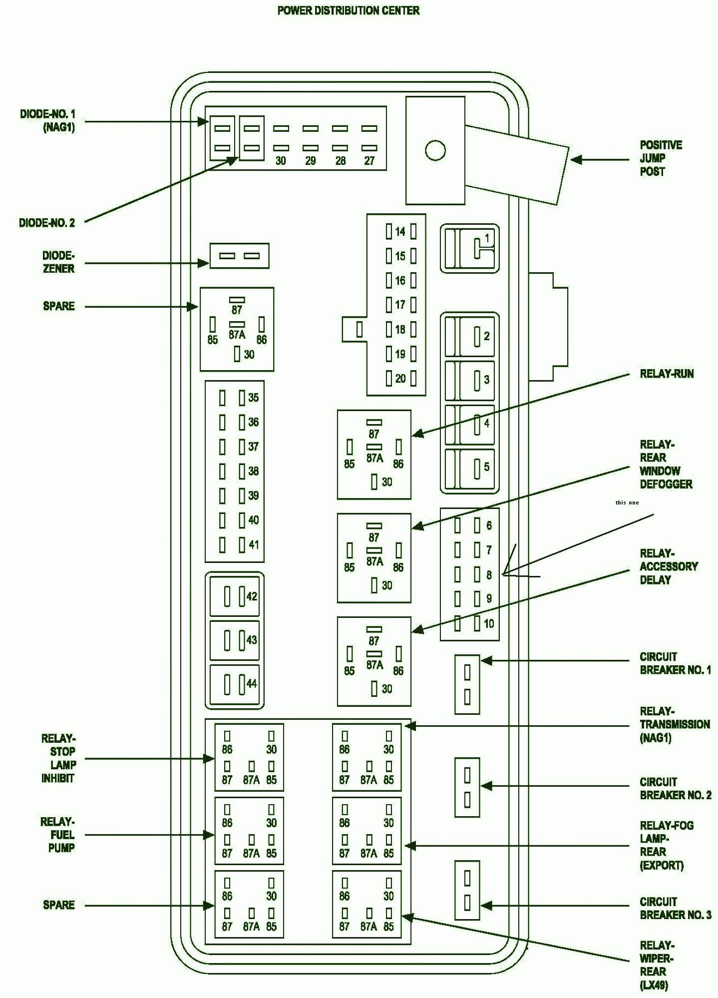 Unique Wiring Diagram 2005 Dodge Ram 1500 #diagram #diagramsample  #diagramtemplate #wiringdiagram #diagramchart #wor… | Dodge ram 1500, Fuse  box, 2012 dodge chargerPinterest