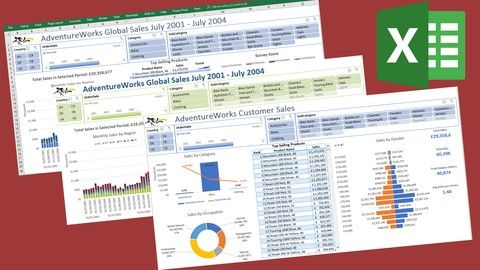 How to Create Interactive Business Intelligence Dashboard
