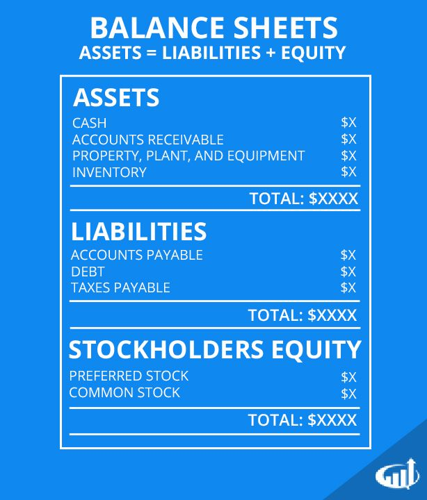 examples of balance sheets