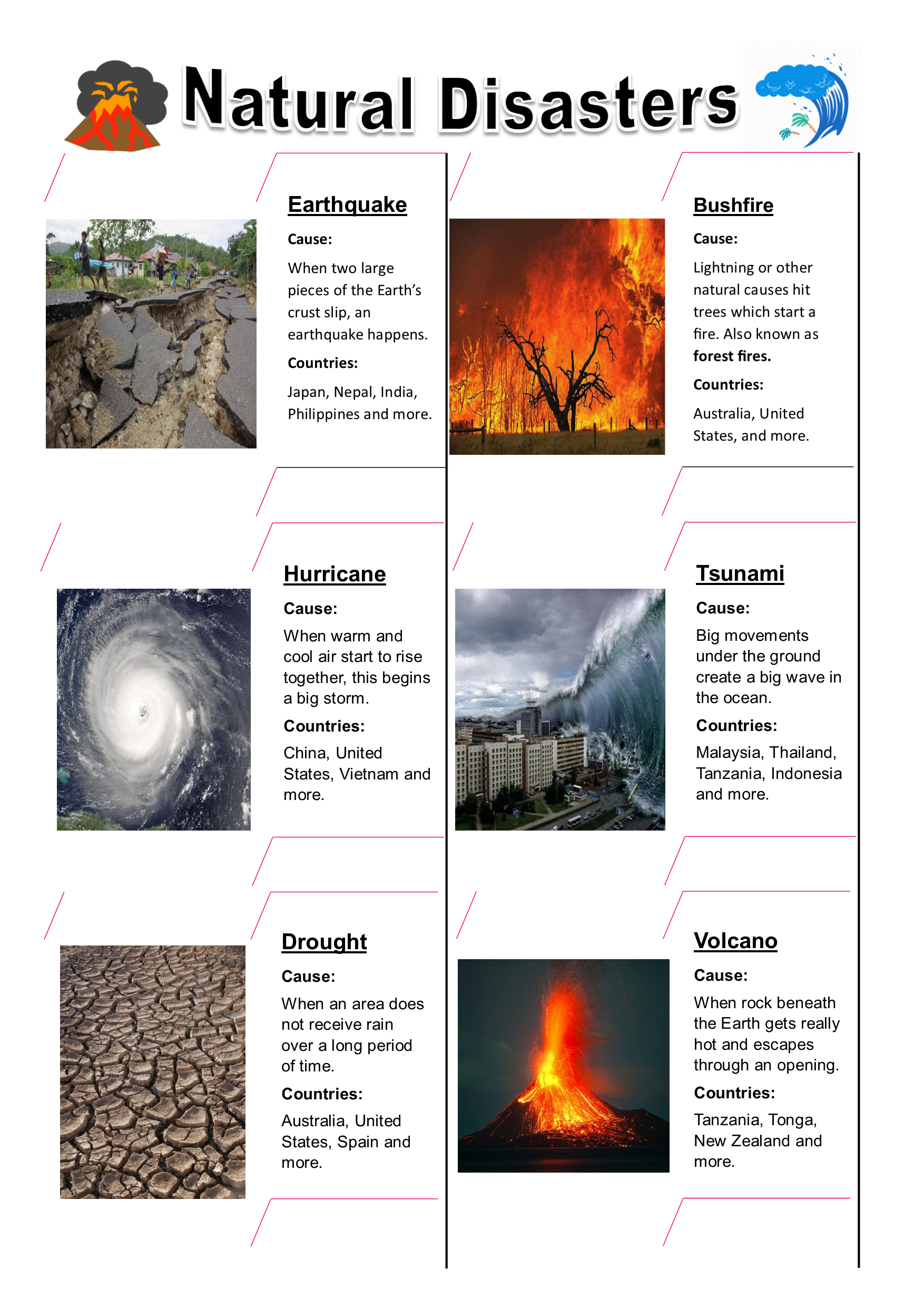 Natural Disasters A3 Poster Cards With Images