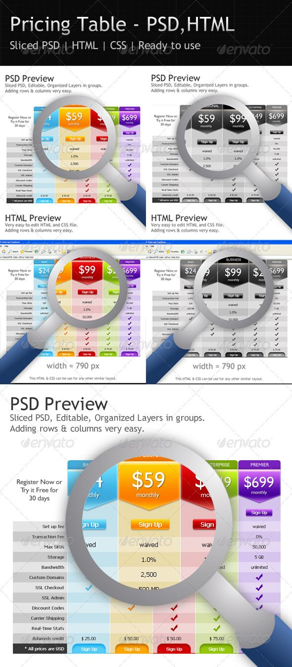 Pricing Table - PSD - HTML - CSS   Pricing table, Psd templates ...