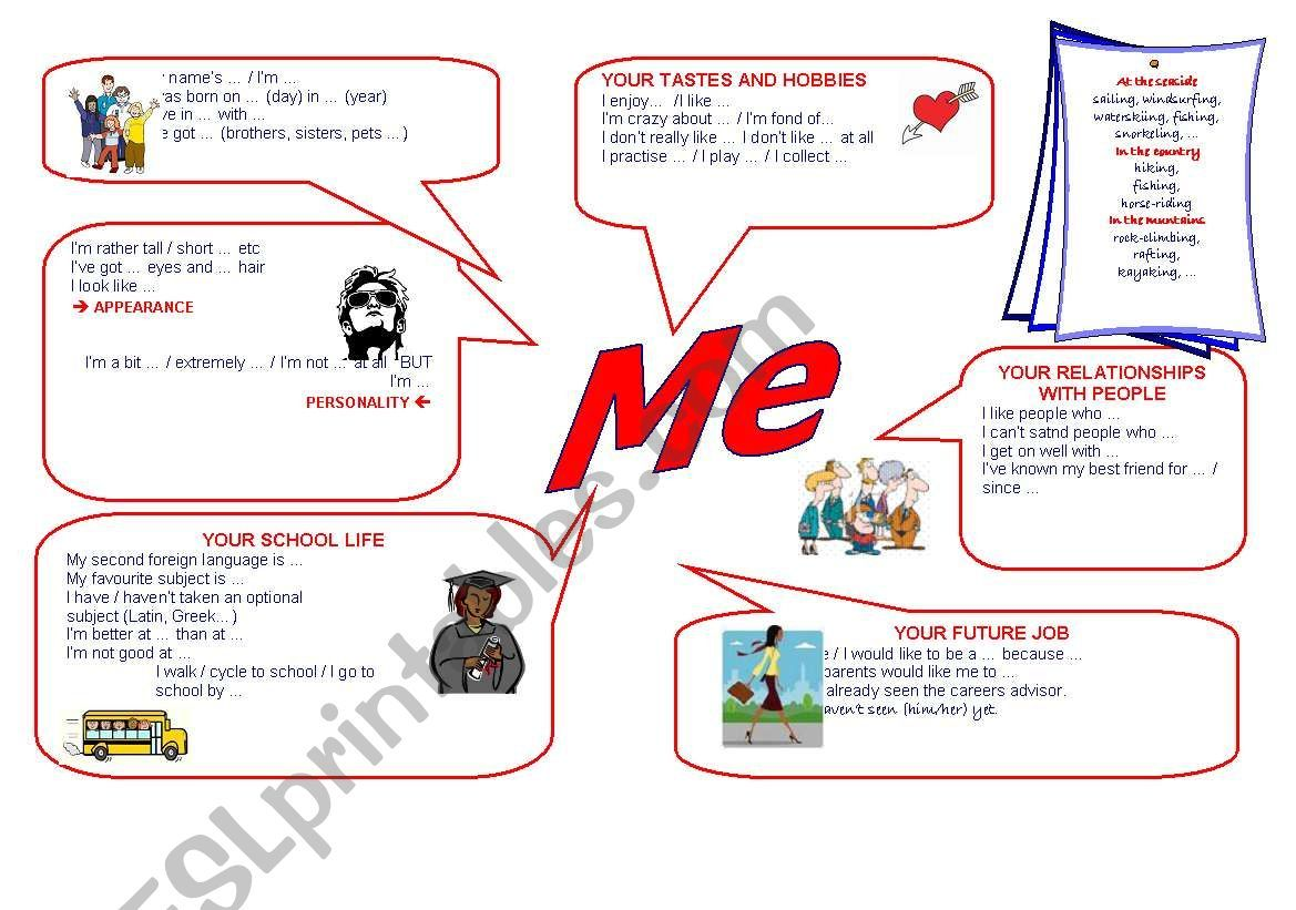 A Worksheet To Help Students Prepare An Oral Presentation