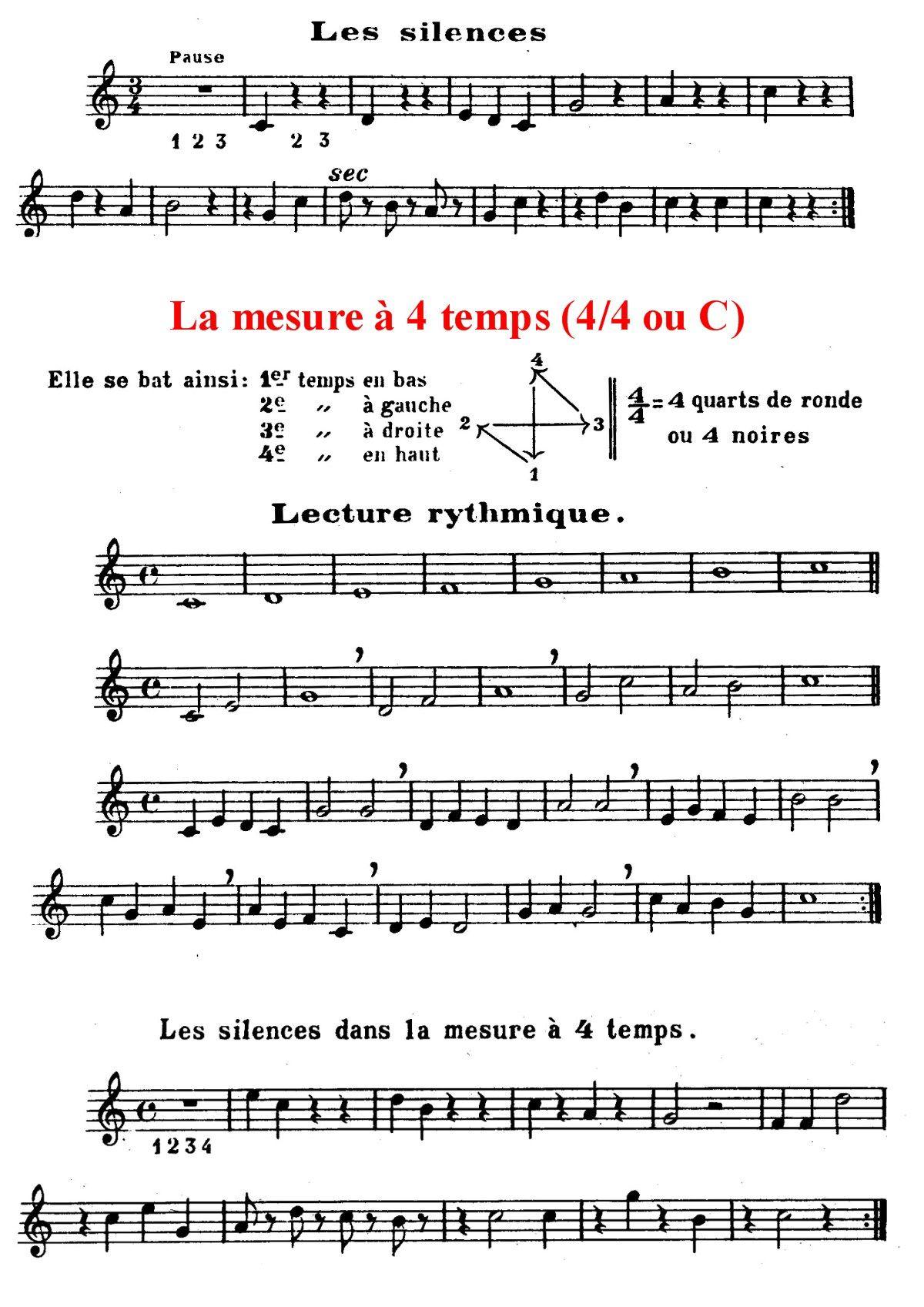 le solfège pratique | muzik en 2019 | Solfège, Solfège ...