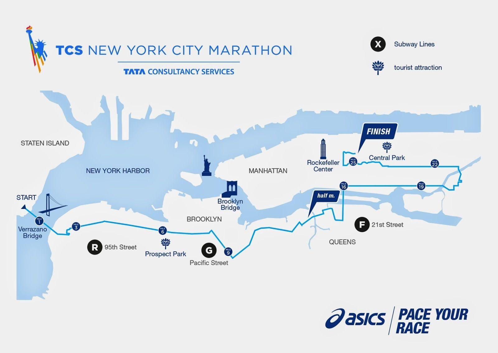 Je cours pour le vin: 3894 NYC et Marathon Je ASICS Pace Band et une chance de gagner 3b4951e - freemetalalbums.info