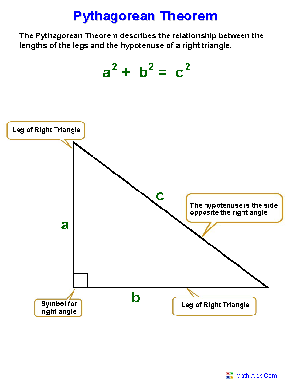 Pythagorean Theorem Definition Worksheets Pythagorean Theorem Theorems Pythagorean Theorem Worksheet