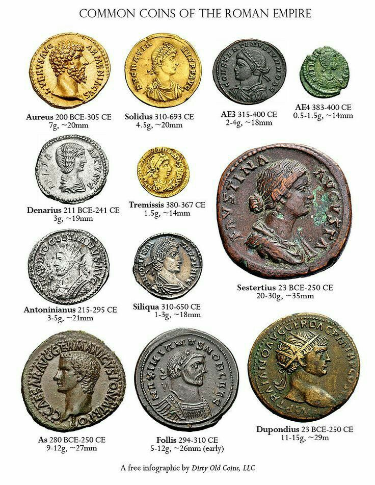 Pin by ramiro rivera on dirty old money pinterest coins and ancient history and a bit of middle ages fandeluxe Choice Image