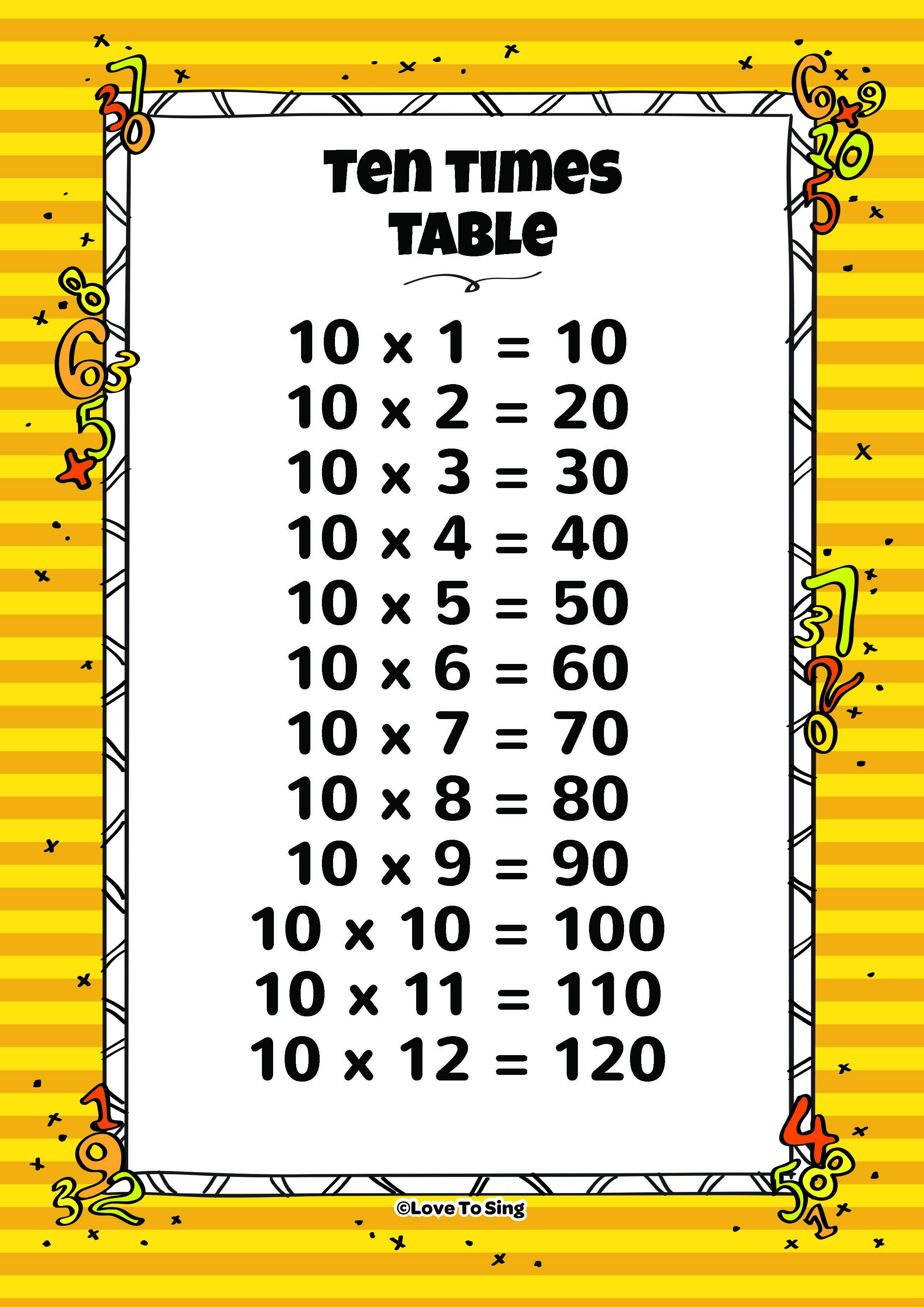 Ten Times Table And Random Test Times Tables Pinterest Kids