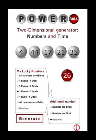 Powerball Lotto Winners Winning Numbers Powerball