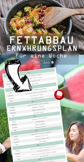 Ernährungsplan Fettabbau - Der Plan für eine Woche! #dietmenu