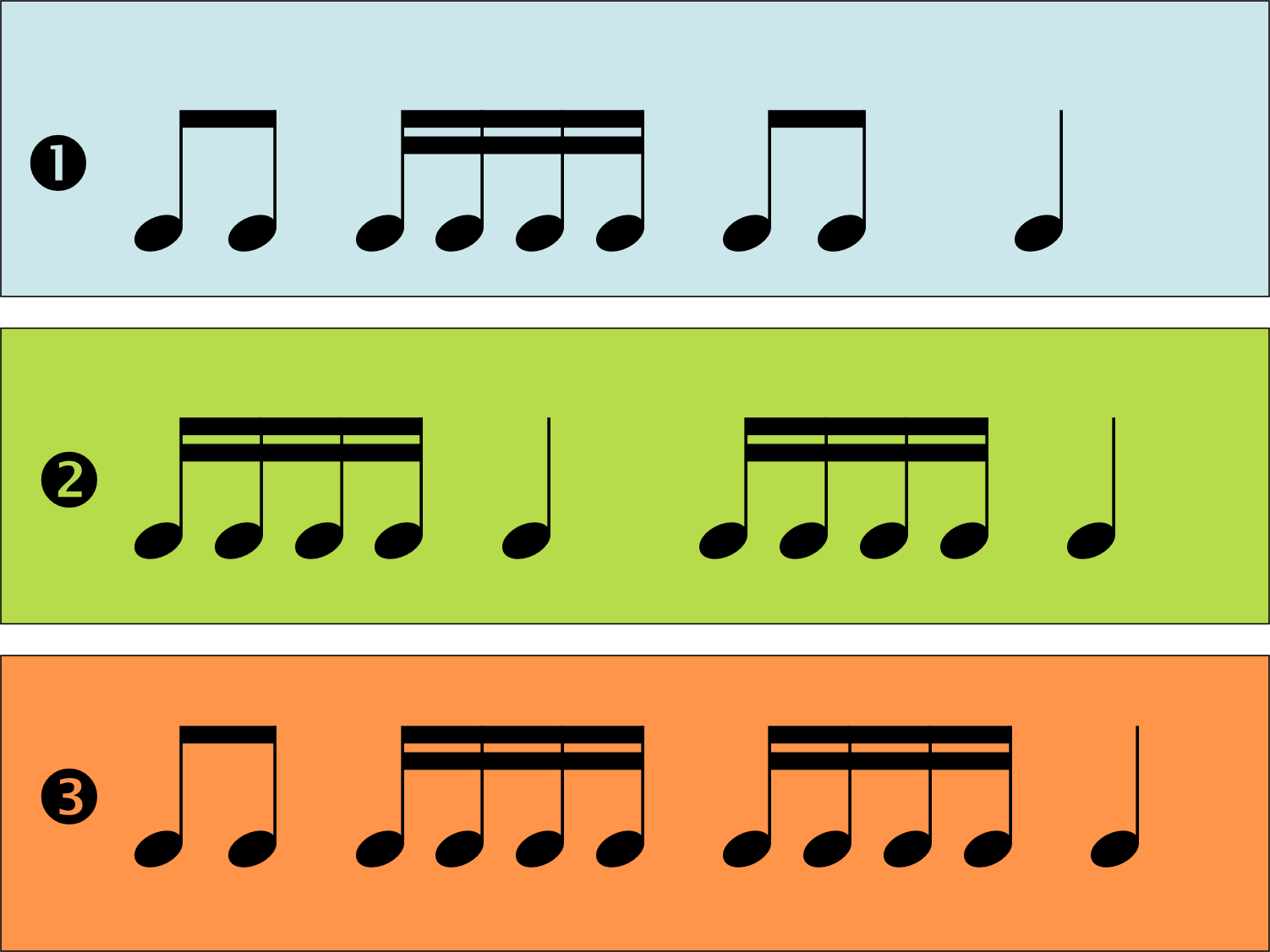 16th Note Rhythm Cards 3rd 4th 5th Grades