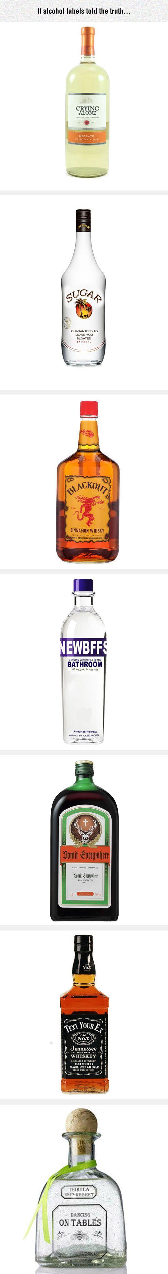 Honest Alcohol Labels