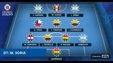 Copa América: 11 ideal de la segunda fecha sin peruanos. June 19, 2015.