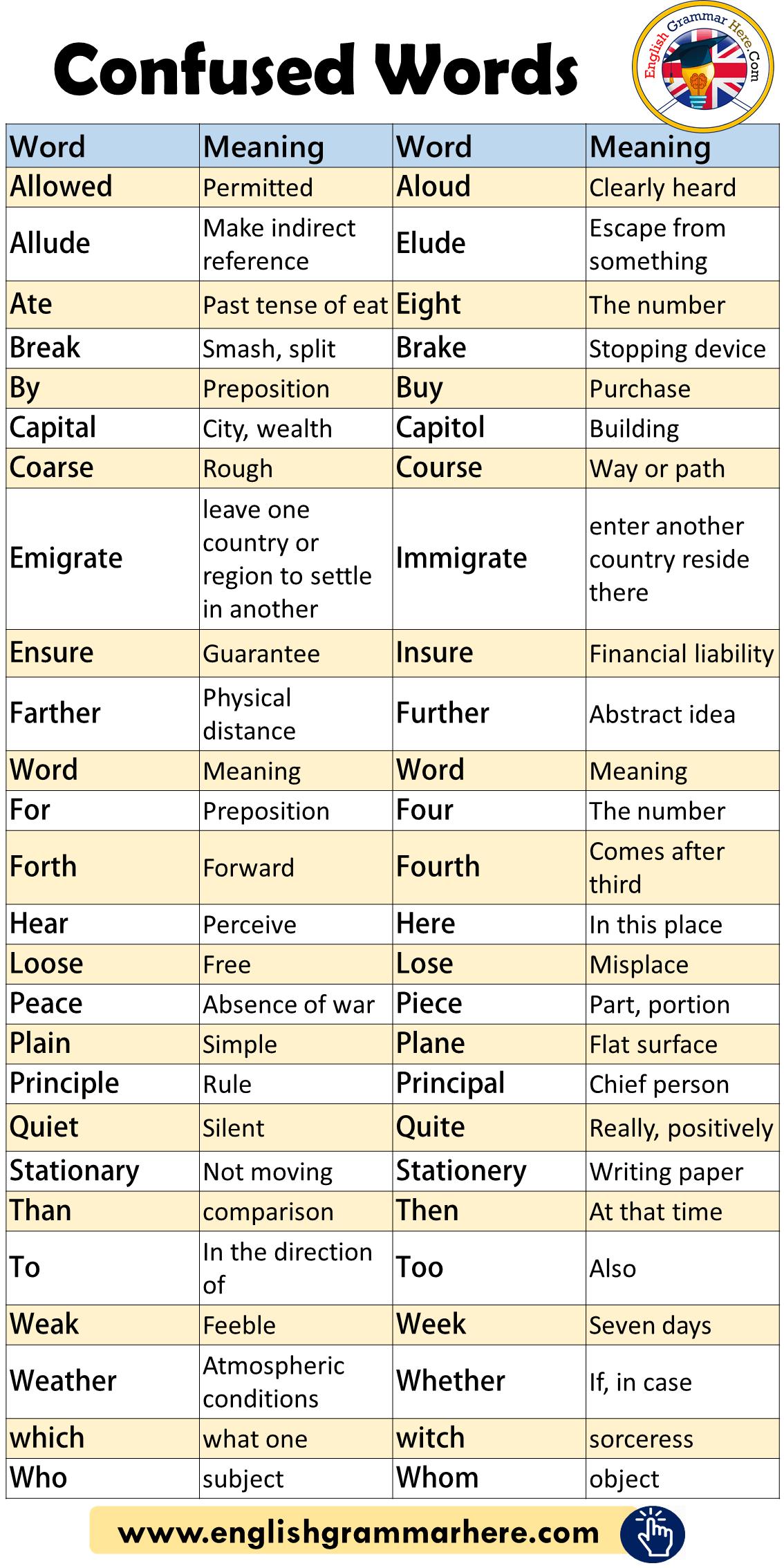 Photo of Liste und Bedeutung der verwirrten Wörter – englische Grammatik hier – #bedeutu…