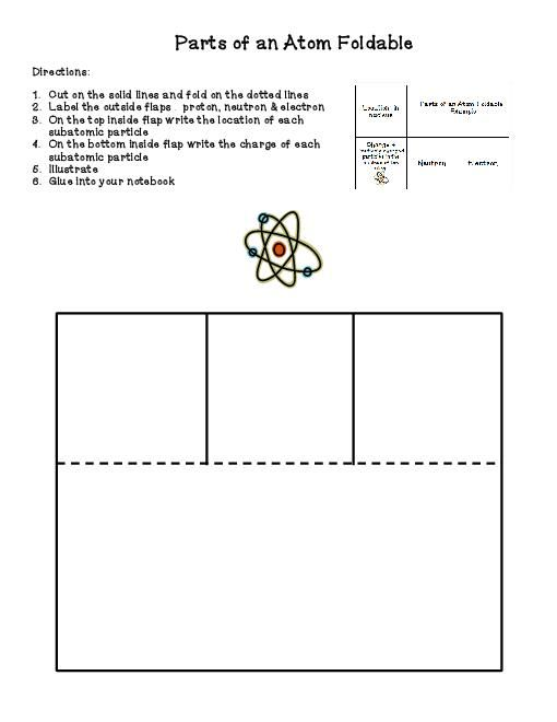Worksheets Parts Of The Atom Worksheet teacherlingo com 2 00 students create a 3 door foldable on the parts of an
