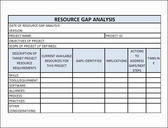 Gap Analysis Template Mostly Used In Project Management If You Are Looking  For Loopholes In Budgeting