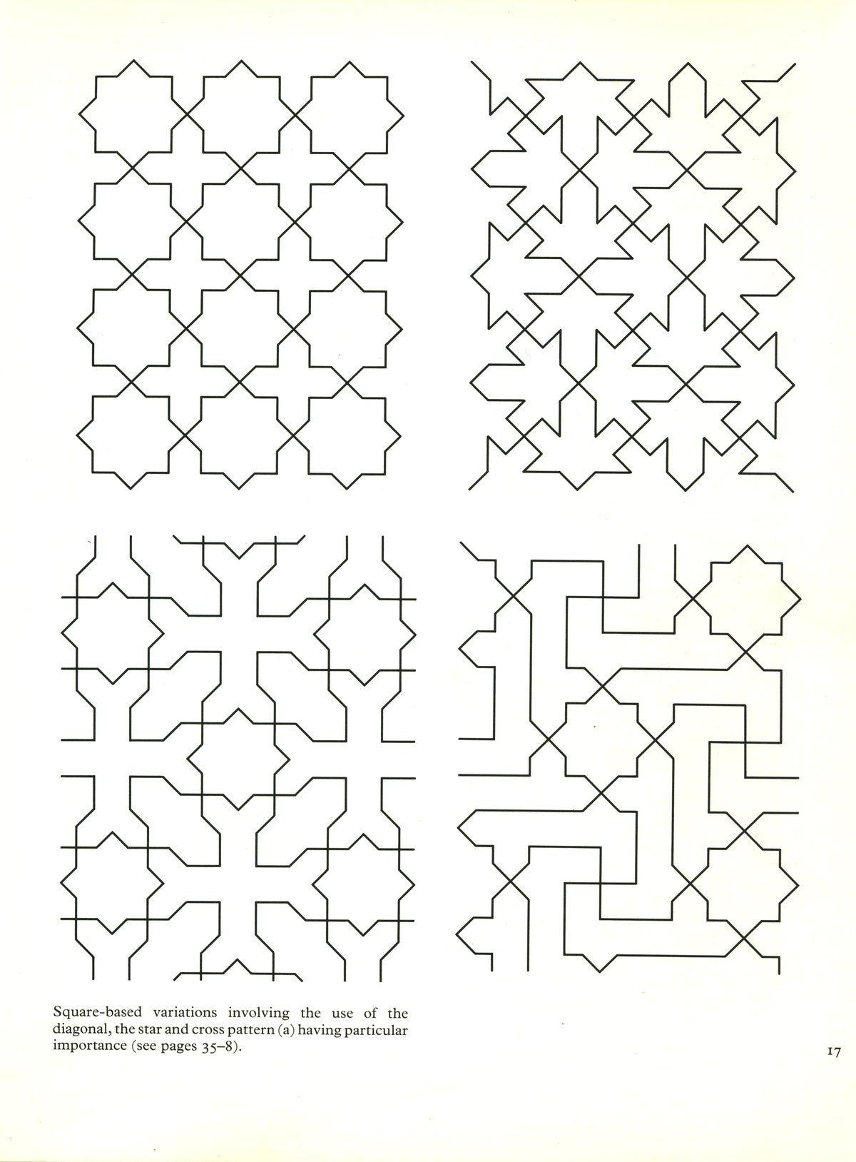 Islamic Patterns Drawing Islamic Art Pattern Islamic