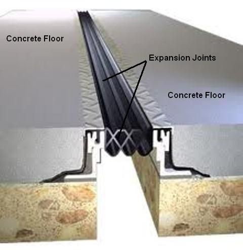 Expansion Joint Architectural Details Expansion Joint