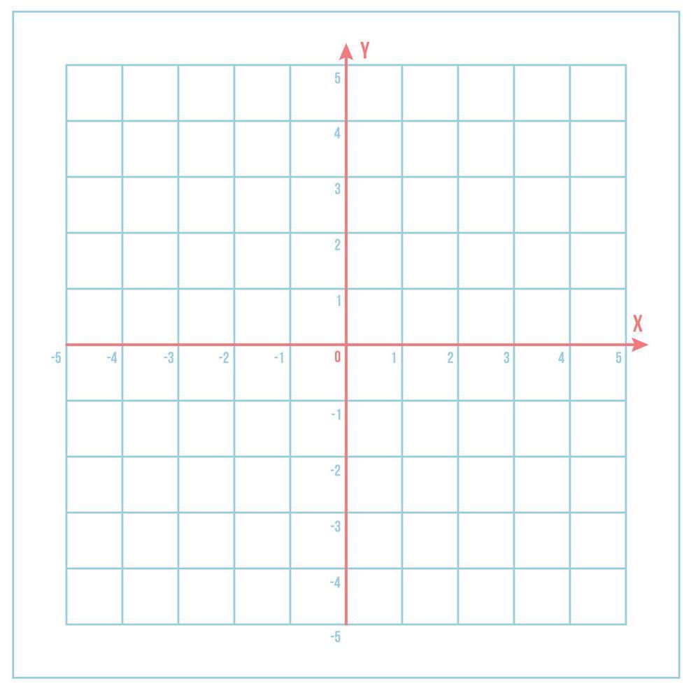 Free Printable Coordinate Graph Paper Print Graph Paper Coordinate Graphing Graph Paper Paper Template Graph paper template with numbers